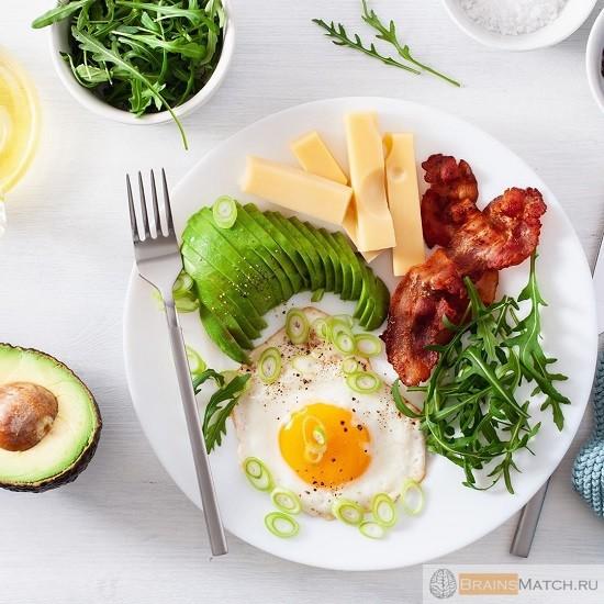 лучшие диеты голодание